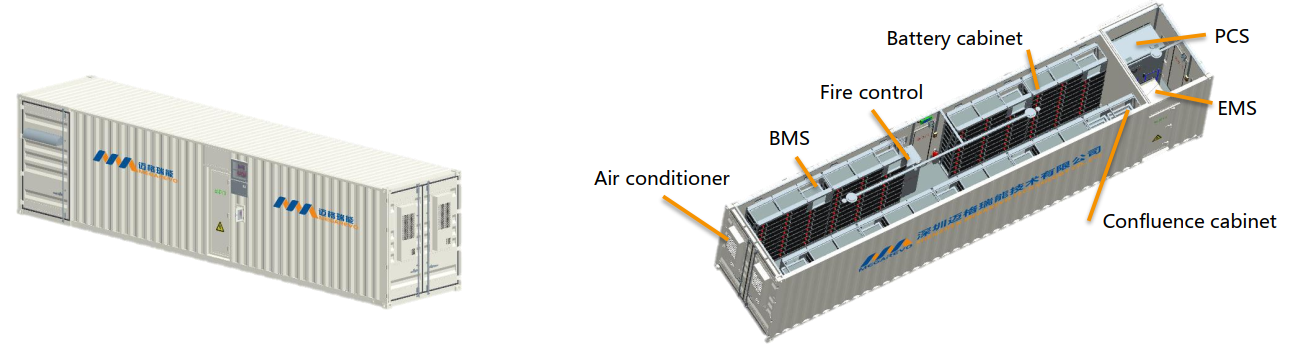 سیستم ذخیره سازی انرژی عقد قرارداد نمایندگی فروش شرکت Shenzhen Megarevo